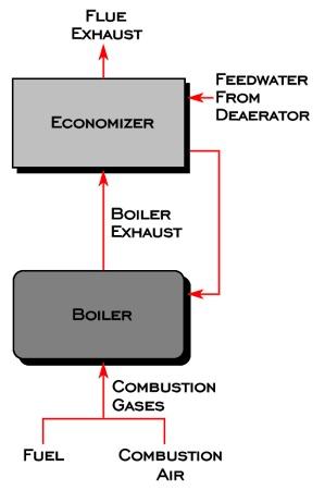 0000249 A Schematic Diagram Hr on