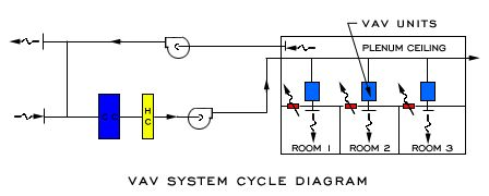 Wiring Diagram For Weathertron Thermostat on lux thermostat wiring diagram