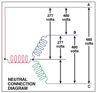 commercial energy systems - neutral connection 480v single phase transformer wiring diagram 277 480v transformer wiring diagram