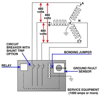 480 volt shunt trip wiring diagram diy wiring diagrams \u2022 circuit breaker wiring diagram 480 volt shunt trip wiring diagram images gallery 2n jpg rh c03 apogee net 480 volt single phase lighting 480 volt 3 phase transformer