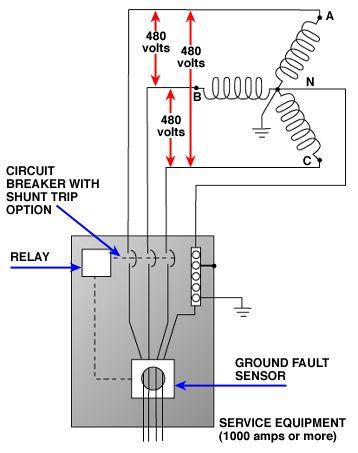 sast1 shunt trip wiring schematic sast1 discover your wiring ge shunt trip breaker schematic ge printable wiring