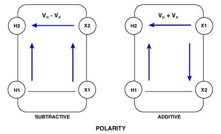 mercial energy systems additive polarity LED Polarity Diagram the relative polarities of the voltages on the two windings is very important when paralleling transformers or connecting several units in a three phase