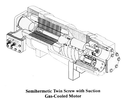 screw compressor slide valve diagram