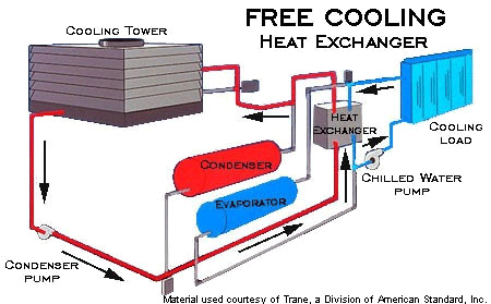 Heat Recovery Chiller Piping Schematic Wire Center