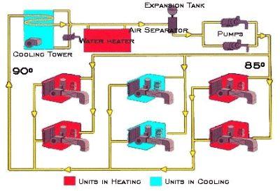 water-loop heat pump diagram