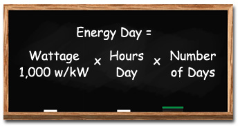 First Determine The Watts Of Consumption As Described Below Next Multiply This By Hours Per Day And Number Days One Uses Machine Or