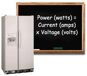 Calculating appliance energy use typical office equipment annual kwh consumption levels publicscrutiny Choice Image