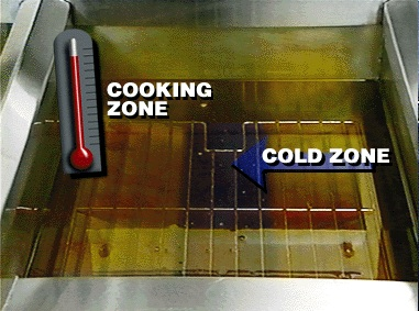 Small Deep Kitchen Sink
