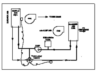 3 Way Byp Valve Diagram - Schematics Online  Way Valve Piping Schematic on 3-way valve symbol, 3-way plug valve diagram, silencer schematic, 3-way valve wiring, 3-way valve manual, 3-way control valves, pump schematic, 3-way diverting valve diagram, 3-way solenoid valve diagram, 3-way valve piping, 3-way valve drawing, compressor schematic, 3-way switch wiring variations, 3-way air valve diagram, 3-way zone valve diagrams, 3-way mixing valve diagram, 3-way valve operation, 3-way globe valve diagram, pcb schematic, 3-way flow valve,