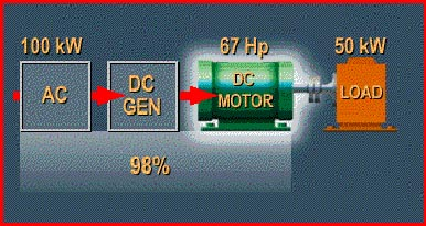 Commercial Energy Systems Motor Generator Sets