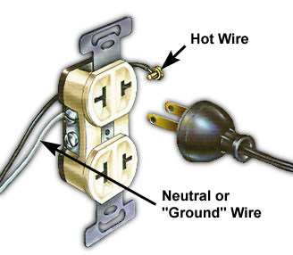 fundamentals of electricity 2 prong outlets rh c03 apogee net 2 prong plug wiring diagram Wiring a Plug