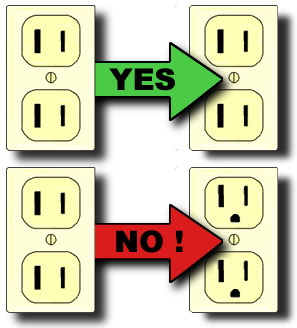 fundamentals of electricity replacement outlets. Black Bedroom Furniture Sets. Home Design Ideas