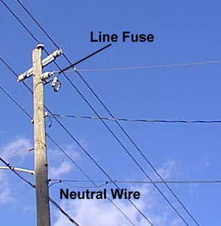 Fundamentals of Electricity - Single Phase Distribution Lines