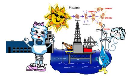 Kids Korner - Let's Explore Energy